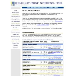 Best Multi Vitamin Supplements : Vitamin Ratings of One a Day Vitamins-cum-Minerals Products