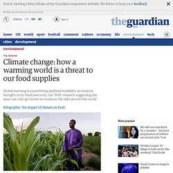 Climate change: how a warming world is a threat to our food supplies