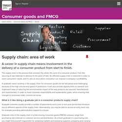 Supply chain: area of work