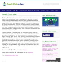 Supply Chain Index — Supply Chain Insights
