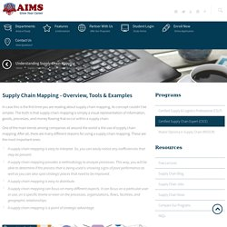 Supply Chain Mapping- its Tools and Examples - AIMS UK