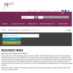 Supply Chain Management - The Resilience Index - FM Global