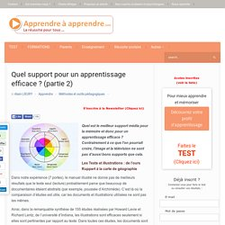 Quel support pour un apprentissage efficace ?
