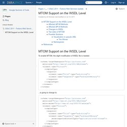 MTOM Support on the WSDL Level - Google Summer of Code