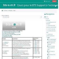 BTS Support à l'action managériale: All courses