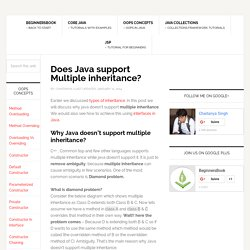 Does Java support Multiple inheritance?