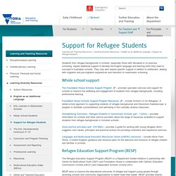 Support for Refugee Students