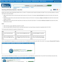EBSCO Support: Searching with Boolean Operators - Help Sheet