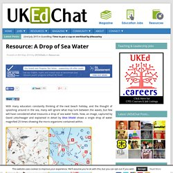 Resource: A Drop of Sea Water