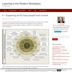 Supporting all the ways people learn at work
