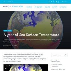 *****A year of Sea Surface Temperature – EUMETSAT Science Blog ENSO El Nino SSTA ITCZ
