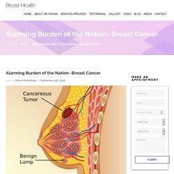 Breast cancer Surgeon in Delhi/Gurgaon