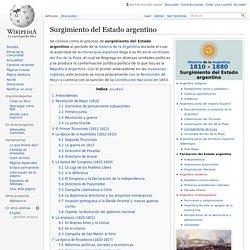 Surgimiento del Estado argentino - Wikipedia, la ...
