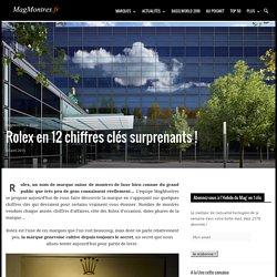 Rolex en 12 chiffres clés surprenants !
