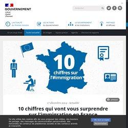 10 chiffres qui vont vous surprendre sur l'immigration en France