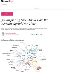 30 Surprising Facts About How We Actually Spend Our Time