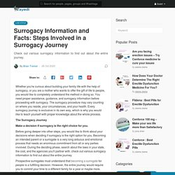 Surrogacy Information and Facts: Steps Involved in a Surrogacy Journey