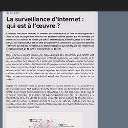 La surveillance d'Internet : qui est à l'œuvre ?