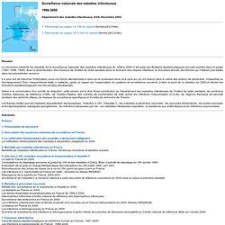 INVS 18/02/03 Parution du rapport sur la surveillance nationale des maladies infectieuses (1998-2000)