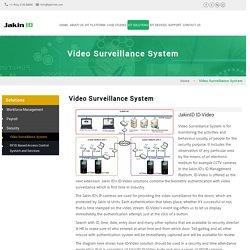 Get The Best Video Surveillance System