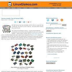 Survey results: Top 10 hacker SBCs· LinuxGizmos.com