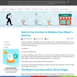 How to Use Surveys to Enhance Your Buyer's Journey