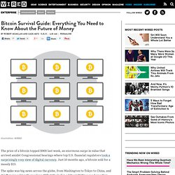 Bitcoin Survival Guide: Everything You Need to Know About the Future of Money | Wired Enterprise