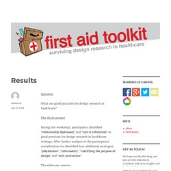 Results – First Aid Toolkit: Surviving design research in healthcare