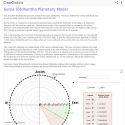 Surya Siddhantha Planetary Model