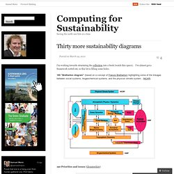 Thirty more sustainability diagrams « Computing for Sustainability