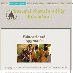 Integral Sustainability Education
