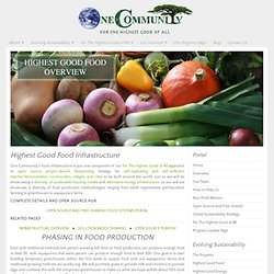 One Community Sustainable Food Production Infrastructure
