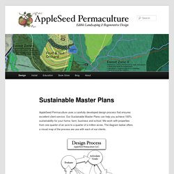 Sustainable Master Plans