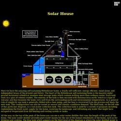 The Self-Sustaining Rittenhouse Home - KimDara.com
