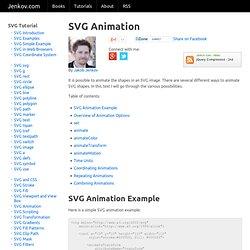 SVG Animation - SVG Tutorial