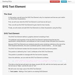 SVG Text Element