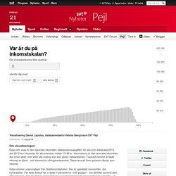 SVT Pejl