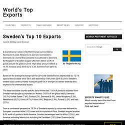 Sweden's Top 10 Exports