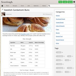 Swedish Cardamom Buns - Sourdough