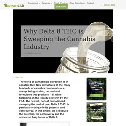 Why Delta 8 THC is Sweeping the Cannabis Industry
