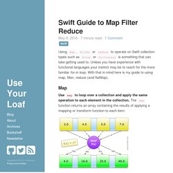 Swift Guide to Map Filter Reduce