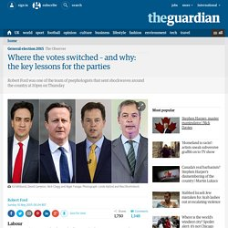 Where the votes switched – and why: the key lessons for the parties
