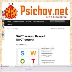 SWOT анализ. Личный SWOT-анализ.