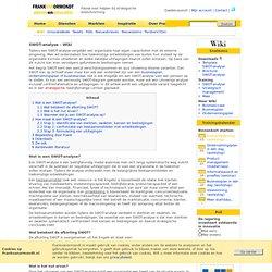 SWOT-analyse - Wiki