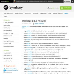 Symfony 3.0.0 released
