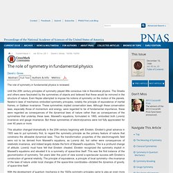The role of symmetry in fundamental physics