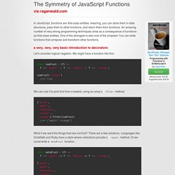 The Symmetry of JavaScript Functions