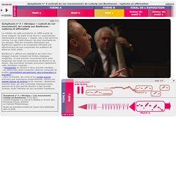 Symphonie n° 3 de Beethoven (1er mouvement) : ruptures et affirmation