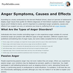 Signs and Symptoms of Anger-Related Issues – Causes and Effects