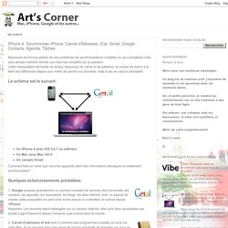 Synchroniser iPhone, Carnet d'Adresses, iCal, Gmail, Google Contacts, Agenda, Tâches